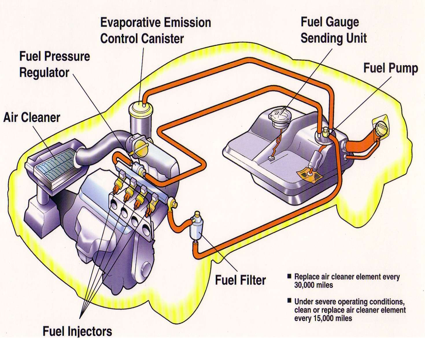 Car Engine Diagram And Explanation.Fuel Injector Parts Diagram Wiring Diagrams